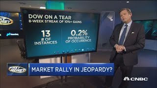 Top technician: Where to hide out in the markets
