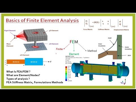 Practical Introduction And Basics Of Finite Element Analysis