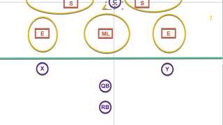 5 Minute Flag Football - Basic Zone Defense