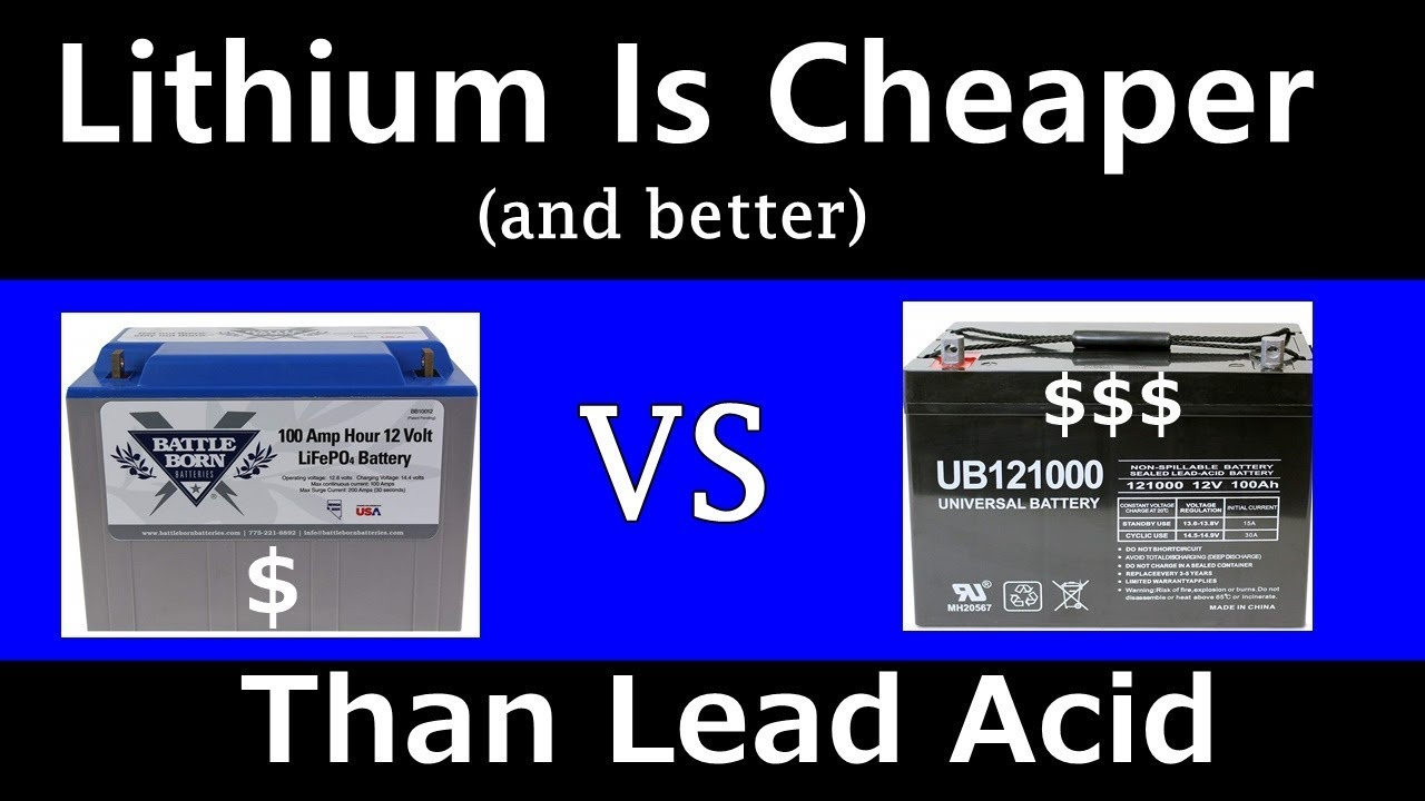 Solar Lithium Batteries ARE CHEAPER than Lead Acid! Proof Included on