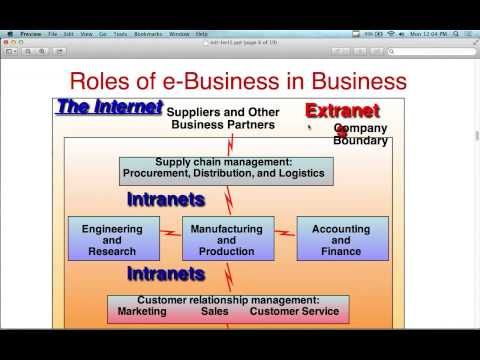 Fall 13 Engineering Management - Lecture 1