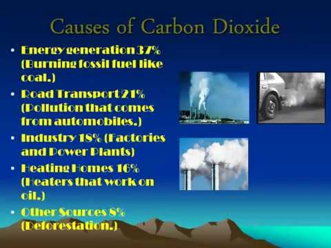 Learn More About Carbon Dioxide