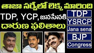 Latest Survey  in A.P, Shocking results to YSRCP, TDP and Jana sena || 2day 2morrow