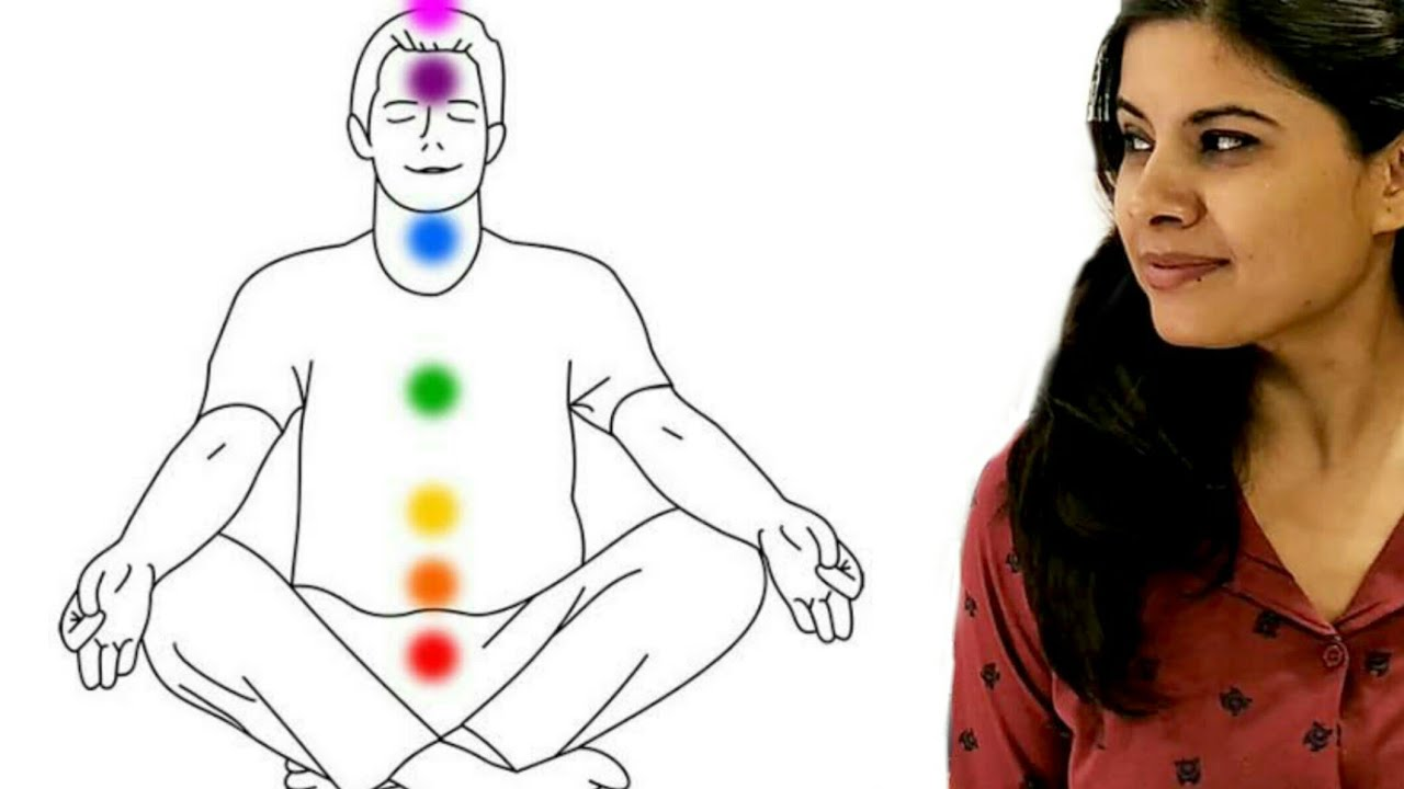 Chakras can change your life, It gives Money, Success, Peace and balanced life | Hindi Video