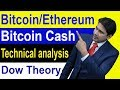 BITCOIN, LITECOIN, ETHEREUM UPDATE!! WHEN WILL THE WHALES STEP IN AGAIN??
