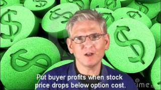 Financial Planning 101:  What are Stock Options:  Long, Short, Calls, Puts