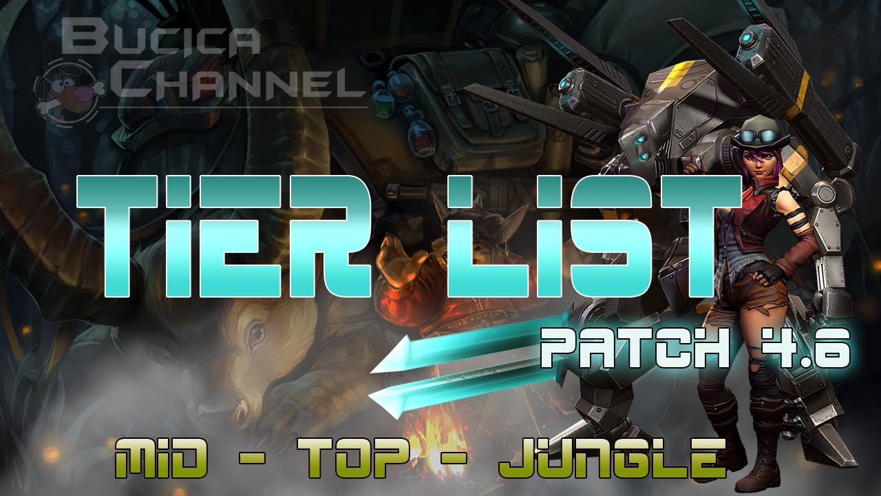 [VAINGLORY] TIER LIST | META | PATCH 4 6 | TOP | MID | JUNGLE