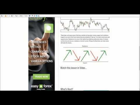 forex-101---price-action-basics-#4---ranging-markets