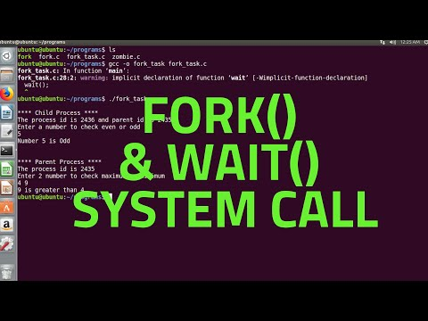 Fork System call | Wait System call | Operating system concepts