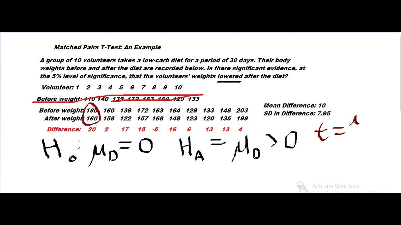Matched Pairs T-Test: An Example - YouTube