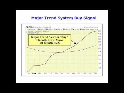 Chuck Hughes: Buy Google