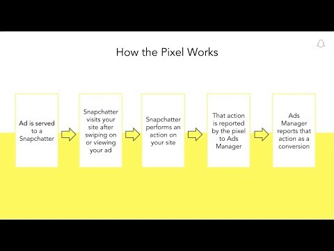Deep Dive on the Snap Pixel I Webinar Recording I Snapchat for Business Mp3