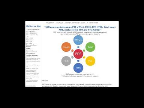 Компонент для преобразования PDF в Word, DOCX, RTF, HTML, Excel, текст, XML, изображения TIFF