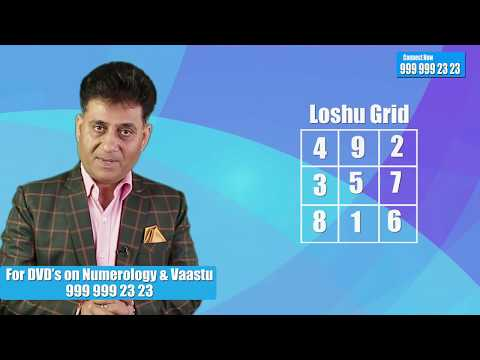 Numerology For Number 9 I Numerology For Date Of Birth 9,18 And 27 I Numerologist Arviend Sud
