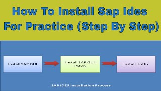 How To Install Sap Ides For Practice (Step By Step)