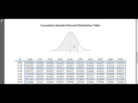 Using Black Scholes formula