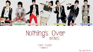 Watch Infinite Nothings Over video