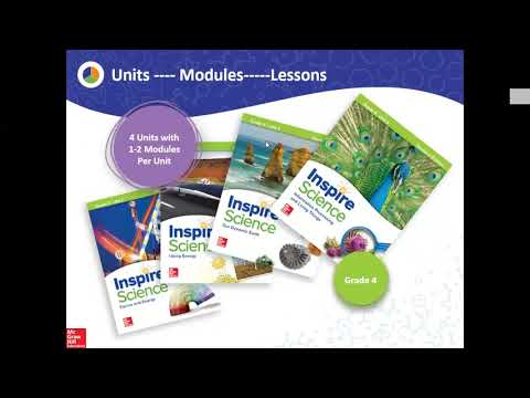 Inspire Science: Back to School support & resources for Grades K-8, 29th August, 2020