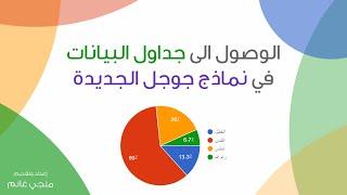الوصول الى جدول الاستجابات في نماذج جوجل الجديدة Pie Chart Chart