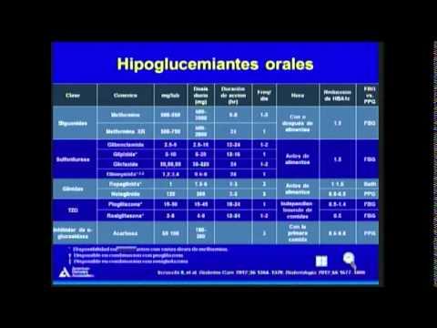 Tema: Tratamiento Farmacológico de Diabetes Mellitus tipo