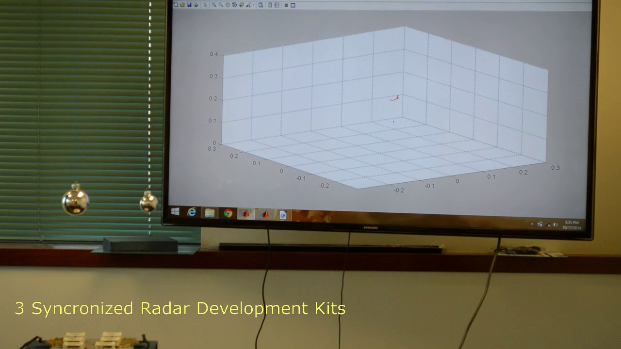 Radar Basics | Flat Earth Inc
