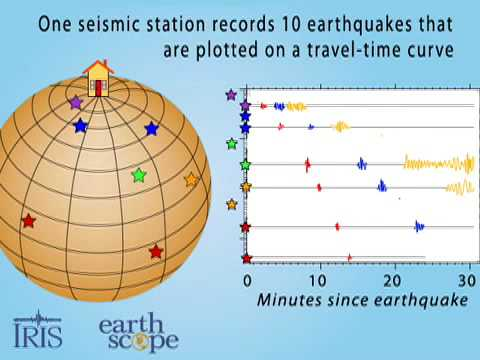 Earthquakes Scattered Across Globe