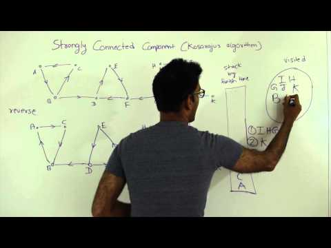 Strongly Connected Components Kosaraju