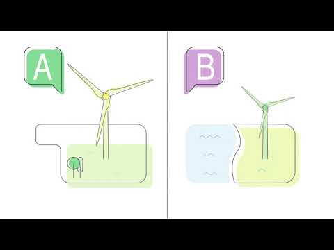 Windproductie RWE