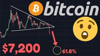 BITCOIN FALLING TO THE 61.8% FIBONACCI LEVEL AT $7,200?!!! | BTC Price Bear Market Again?