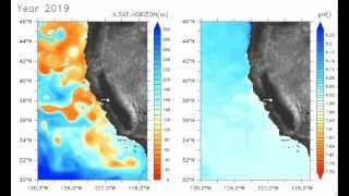 Animation of the temporal evolution of ocean acidification in the California Current System
