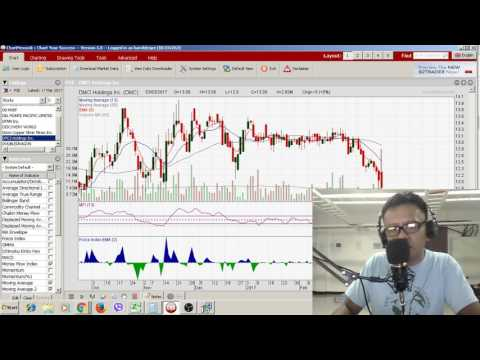 stock market technical analysis cryptic one  , 19 March 2017 - VBLOG 1