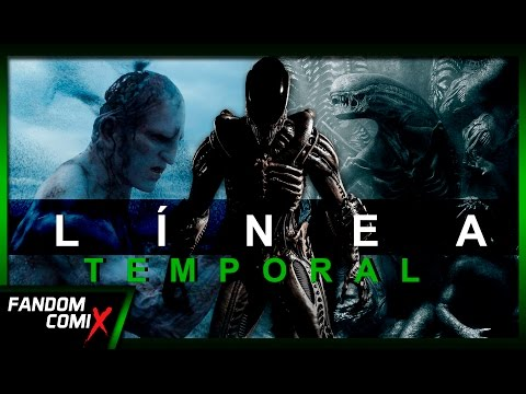Alien: Línea temporal explicada