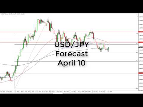 USD/JPY Technical Analysis for April 10 2017 by FXEmpire.com