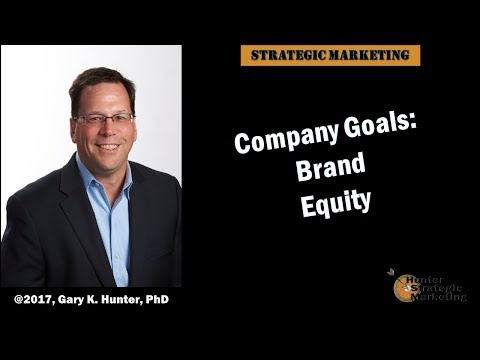 Brand Equity and Brand Management
