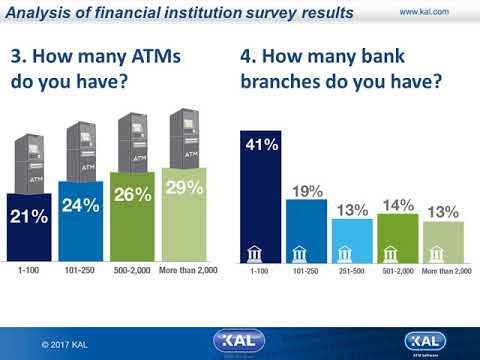 KAL and Networld Media Group - ATM Software Trends 2017 Online Survey Results