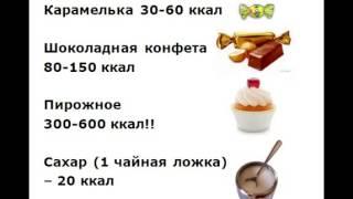 Калории и похудение