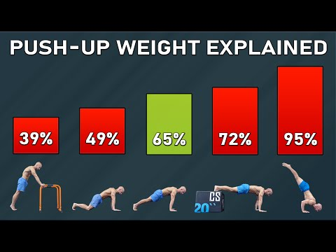 The Power of Push Up Weight!