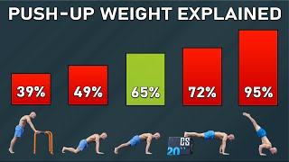 The Power of Push-Up Weight!