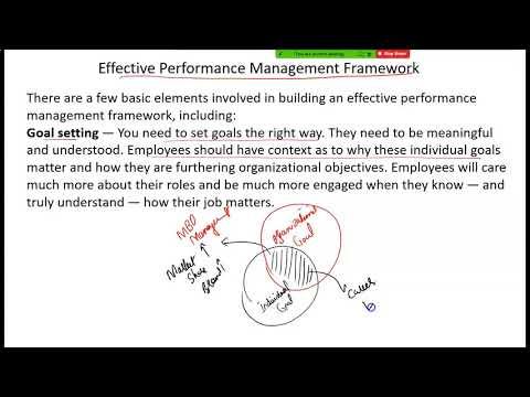 6 3 Performance Management System   Enterprise Management