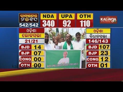 BJD workers start celebration after impressive initial trends  Kalinga TV