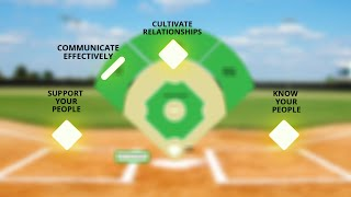 Dr. Howard Fero: Major League Leadership Part 2: Leading Others