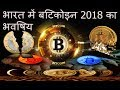 Bitcoin Future of Currency in India- Zee News