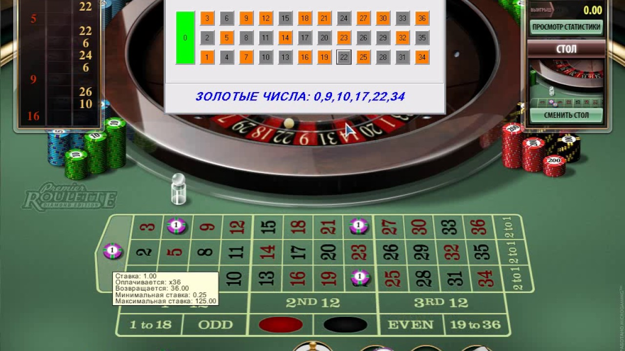 Программы чтобы обыграть казино закрыли ли казино