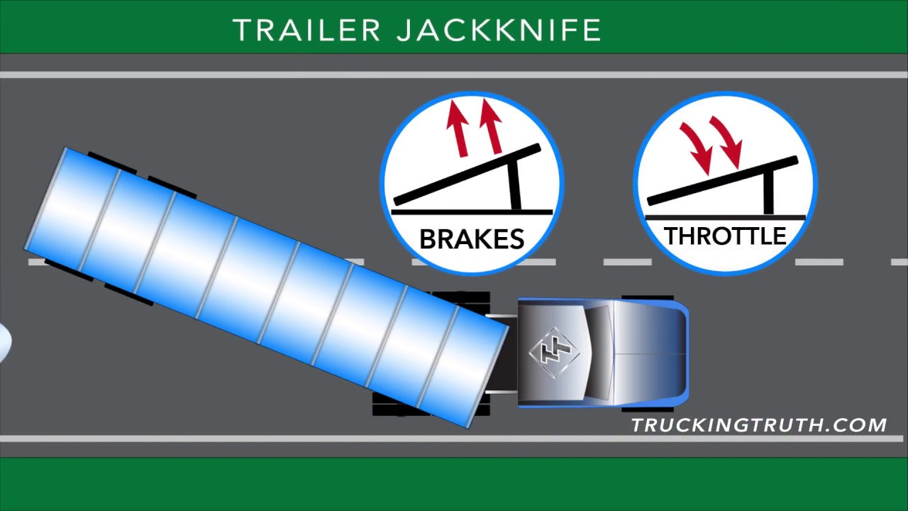 Tips For Getting Out Of A Trailer Jackknife