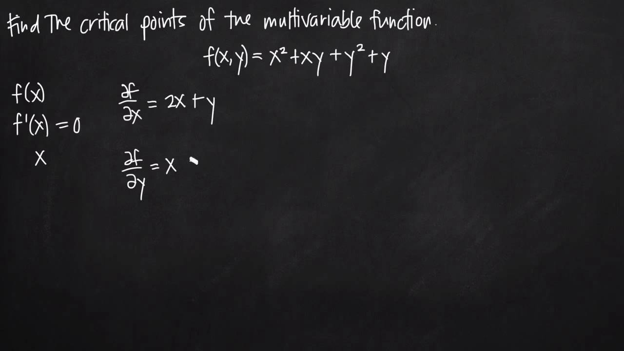 Critical Points Of Multivariable Functions Kristakingmath Youtube