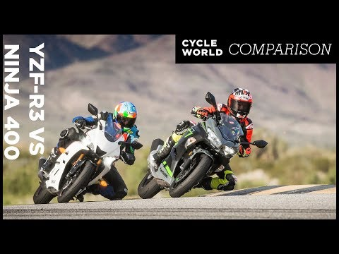 Motorcycle Reviews, Motorcycle Gear, Videos & News | Cycle World
