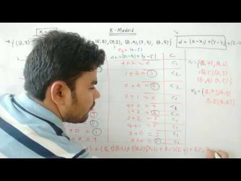k medoids clustering solved example in hindi. k medoids algorithm data mining and machine learning