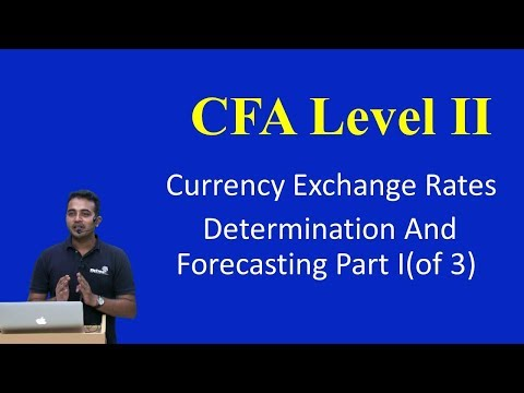 CFA Level II: Currency Exchange Rates: Determination and For