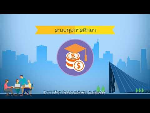 Mahidol e-Student Service