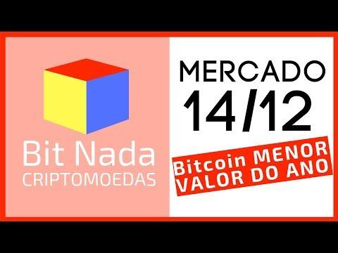 Mercado de Cripto! 14/12 Bitcoin MENOR VALOR DO ANO / Padrões de OCO / Criptomoeda Estatal?